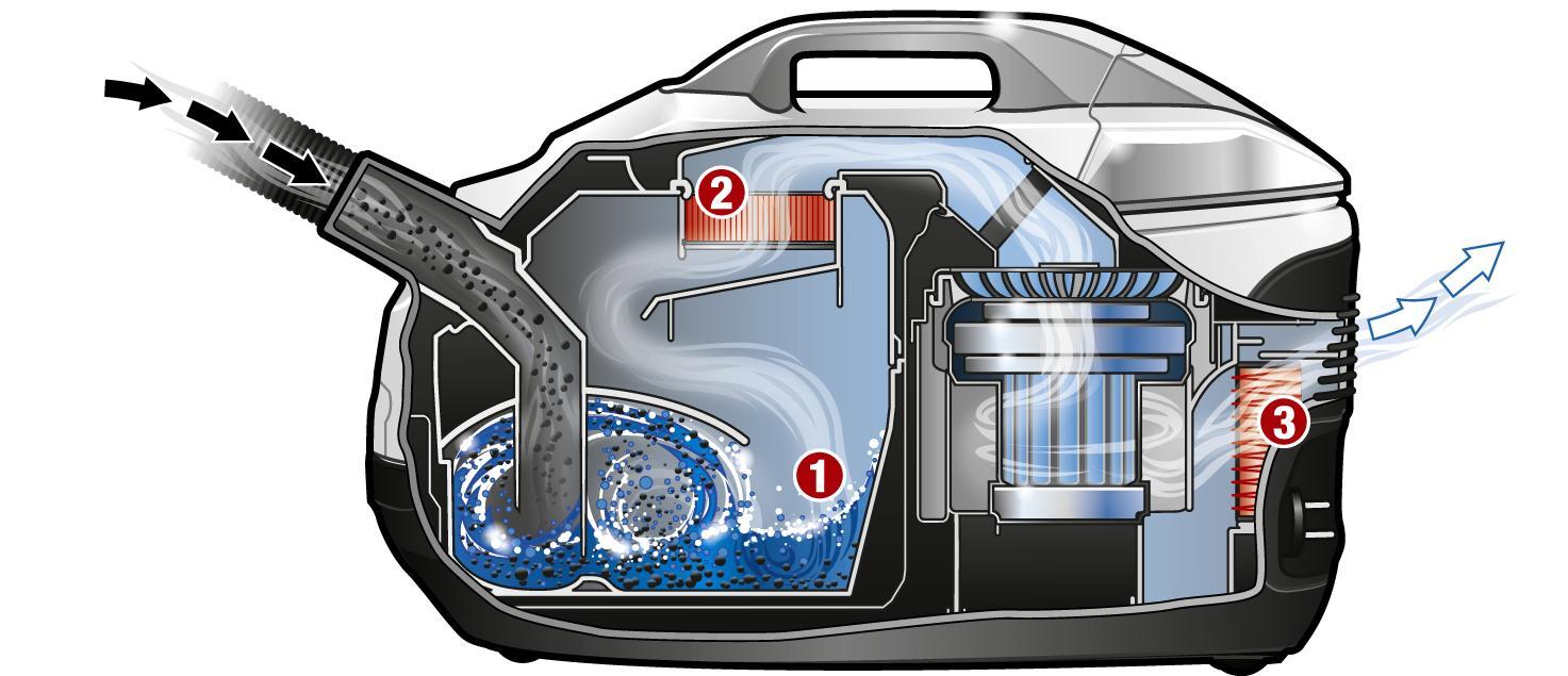 kaercher ds 6000 airflow k rcher staubsauger mit wasserfilter saubere b den frische luft. Black Bedroom Furniture Sets. Home Design Ideas