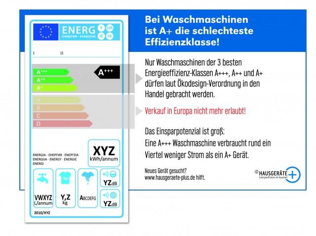 HAUSGERÄTE+ erlaubte Labelklassen Waschmaschinen