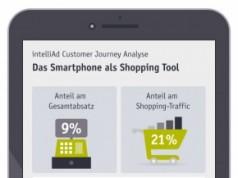 intelliAd infografik Smartphone
