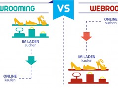 showrooming vs reverse showrooming