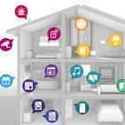 QIVICON Smart-Home Haus
