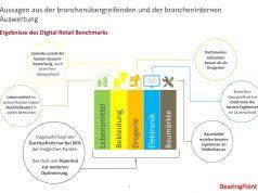 BearingPoint Digital Retail Benchmark 2016