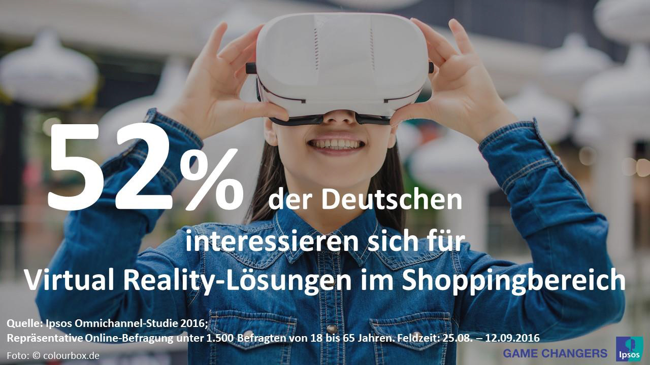 ipsos pi virtual reality shopping kw38 3