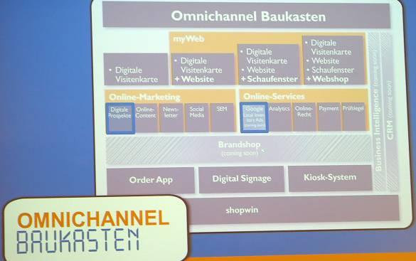"""Der EK präsentiert sich schon heute: """"digital ready."""""""