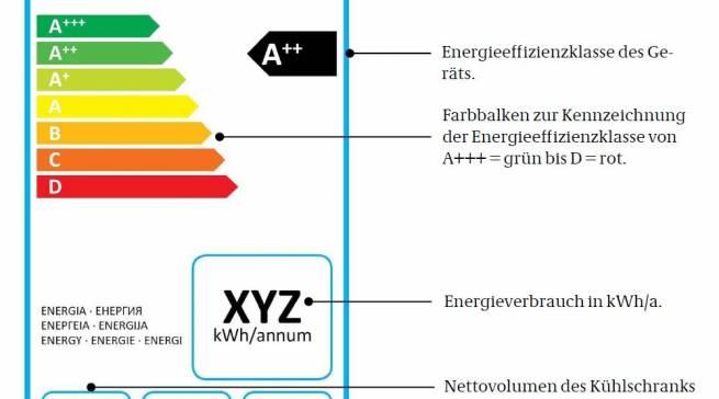 EU Label Energieeffizienz Kühl- und Gefriergeräte