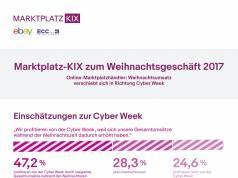 Infografik Marktplatz-KIX zum Weihnachtsgeschäft 2017