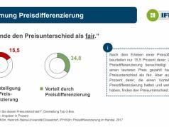 Wahrnehmung Preisdifferenzierung