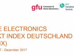 gfu Home Electronics markt Index HEMIX