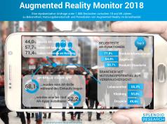 Infografik Augmented reality Einzelhandel
