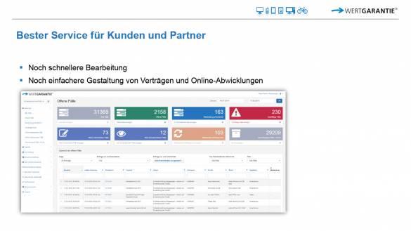 Bester Onlineservice für Kunden und Partner