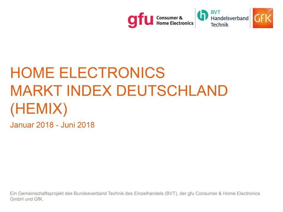 Hemix Q1-Q2 2018