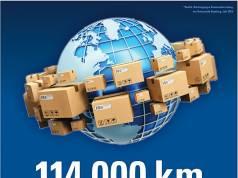 Handel stärken – Online-Fehlkäufe vermeiden.