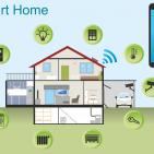 Smart Home Schema