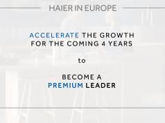 Haier Chart