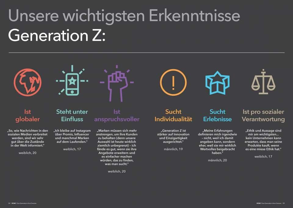 Generation Z: Generation ohne Grenzen