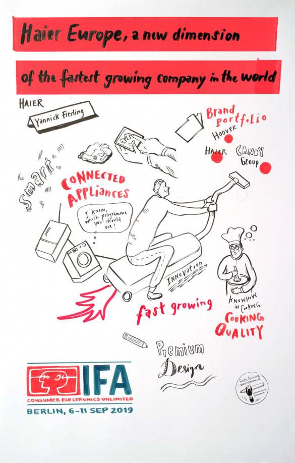 IFA Global Press Conference 2019- Power Briefing Haier-Graphic Recording