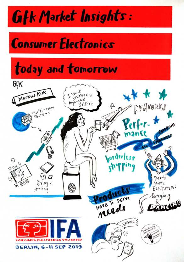 IFA Global Press Conference 2019 - Power Briefing - GfK Market Insights - Graphic Recording Markus Kick