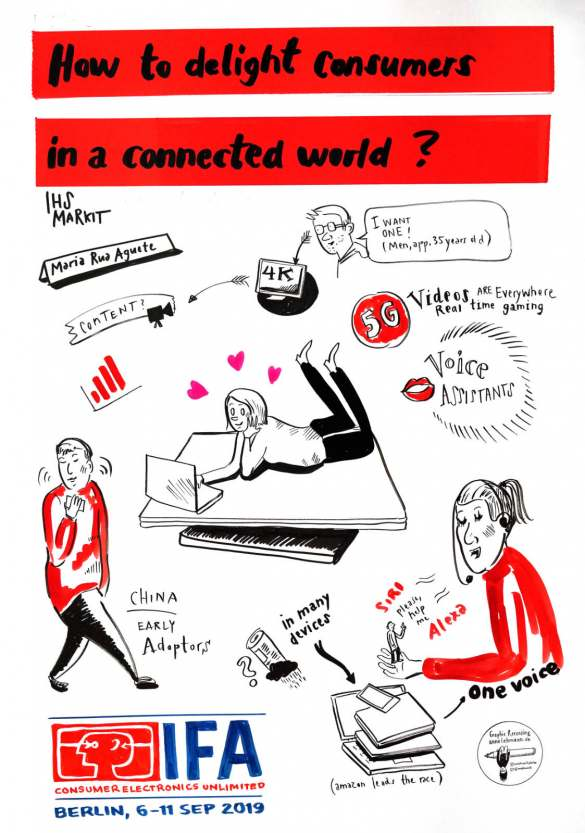 IFA Global Press Conference 2019 - Power Briefing IHS Markit Insights - Graphic Recording