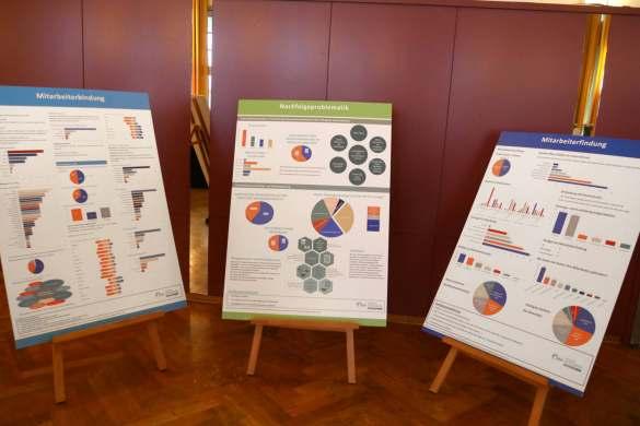 """In Kooperation mit """"markt intern"""" stellte der Campus Calw der SRH Hochschule Heidelberg die Ergebnisse einer Umfrage zum Themenkreis Mitarbeitergewinnung, Mitarbeiterbindung und Unternehmensnachfolge vor."""