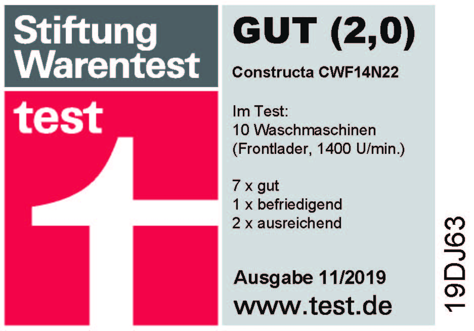 Stiftung Warentest Constructa