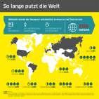 Das eint fast die ganze Welt: Putzen gegen Alltagsstress