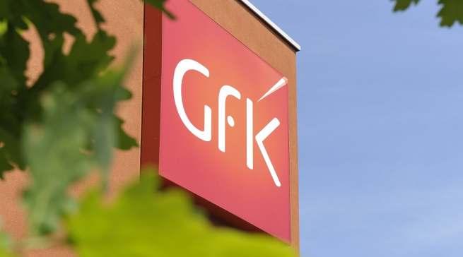 GfK Headquarter Nürnberg. Foto: GfK