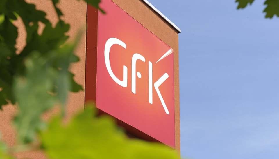 Liefert aufschlussreiche Zahlen über den Jahresendspurt im Handel: GfK Headquarter in Nürnberg.