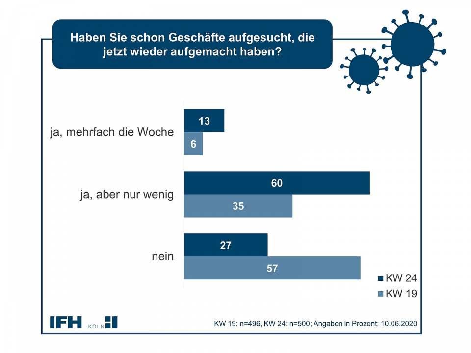 Chart IFH 01
