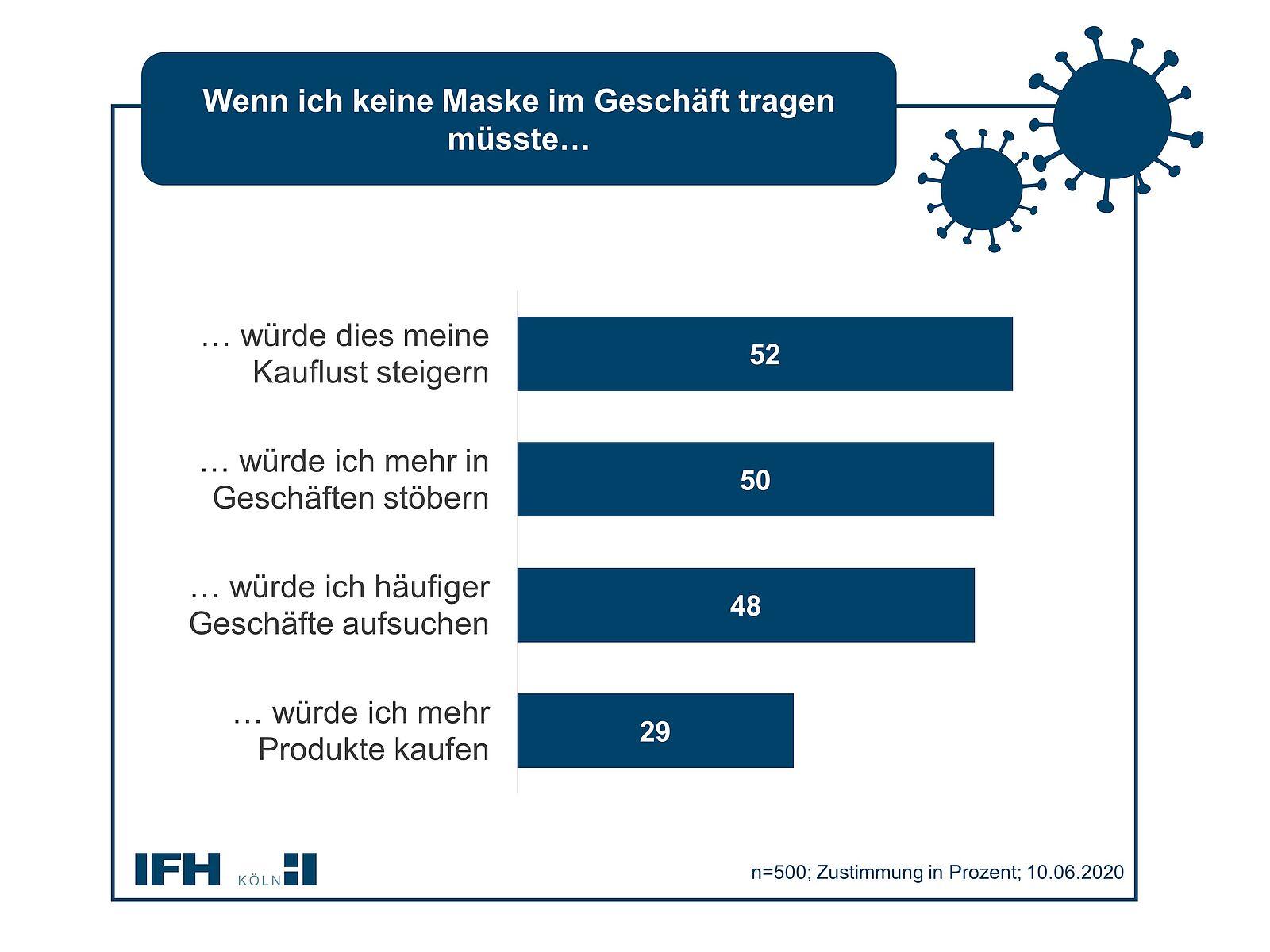 Chart IFH 02