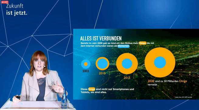 Die Keynote zur Post-Corona-Ökonomie kam von Theresa Schleicher vom Zukunftsinstitut.