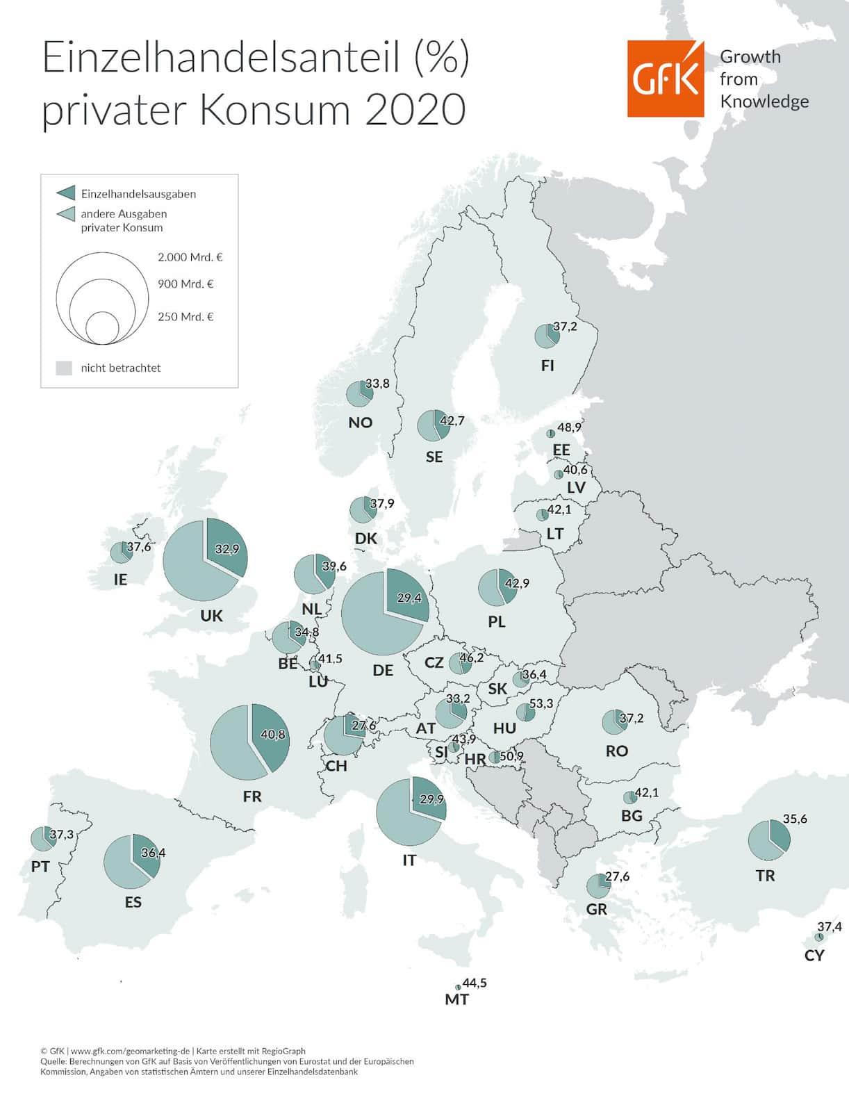 Trotz Herausforderungen behauptet sich der Einzelhandel europaweit.
