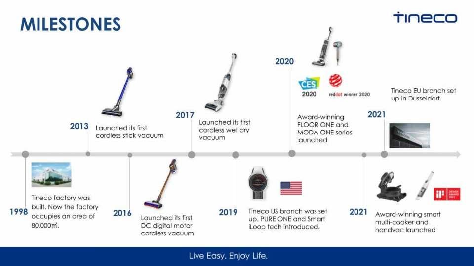 Tineco startete 1998 mit der Entwicklung seines ersten Staubsaugers und treibt seitdem die Entwicklung dieser Produktkategorie mit zahlreichen, patentierten Innovationen maßgeblich voran.